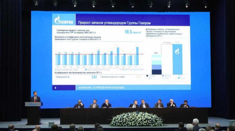 собрание акционеров ПАО «Газпром»