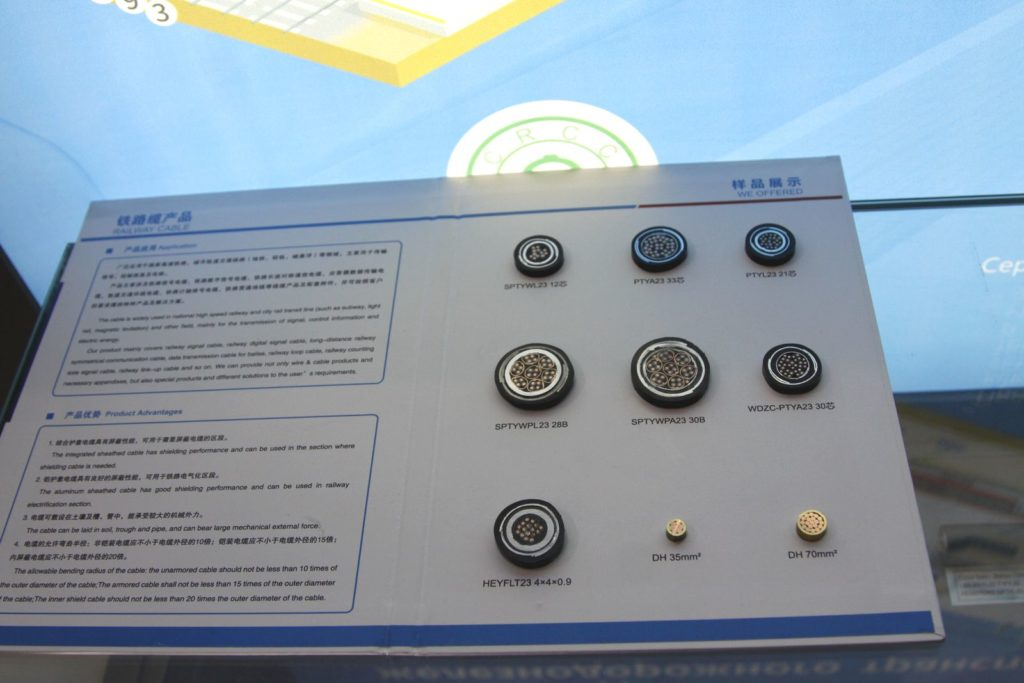 Образцы продукции, представленные на выставке СВЯЗЬ-2019 (SVYAZ-2019) RusCable.Ru ENERGOSMI.RU