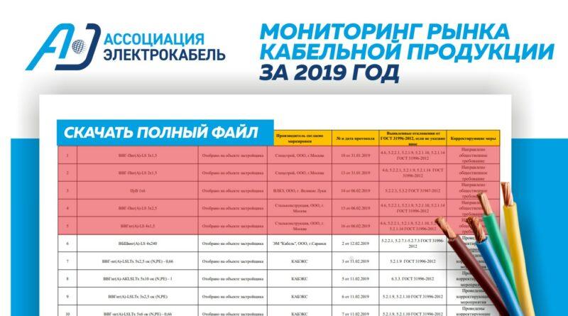 """Ассоциация """"Электрокабель"""" опубликовала мониторинг рынка кабельной продукции 2019"""